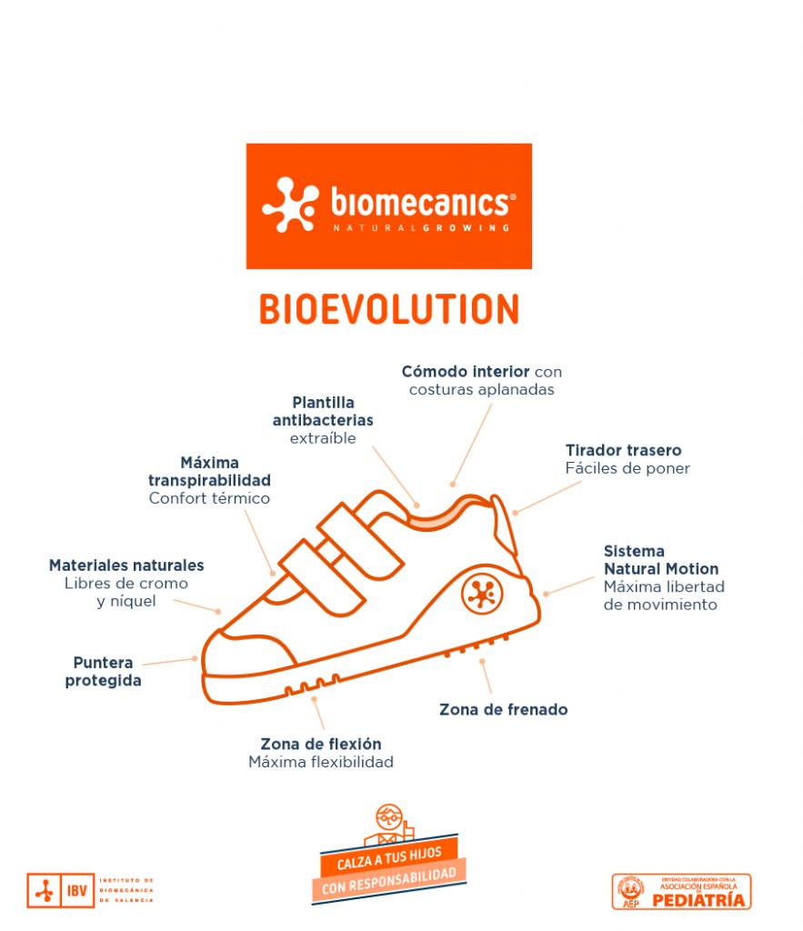 Biomecanic y la AEP